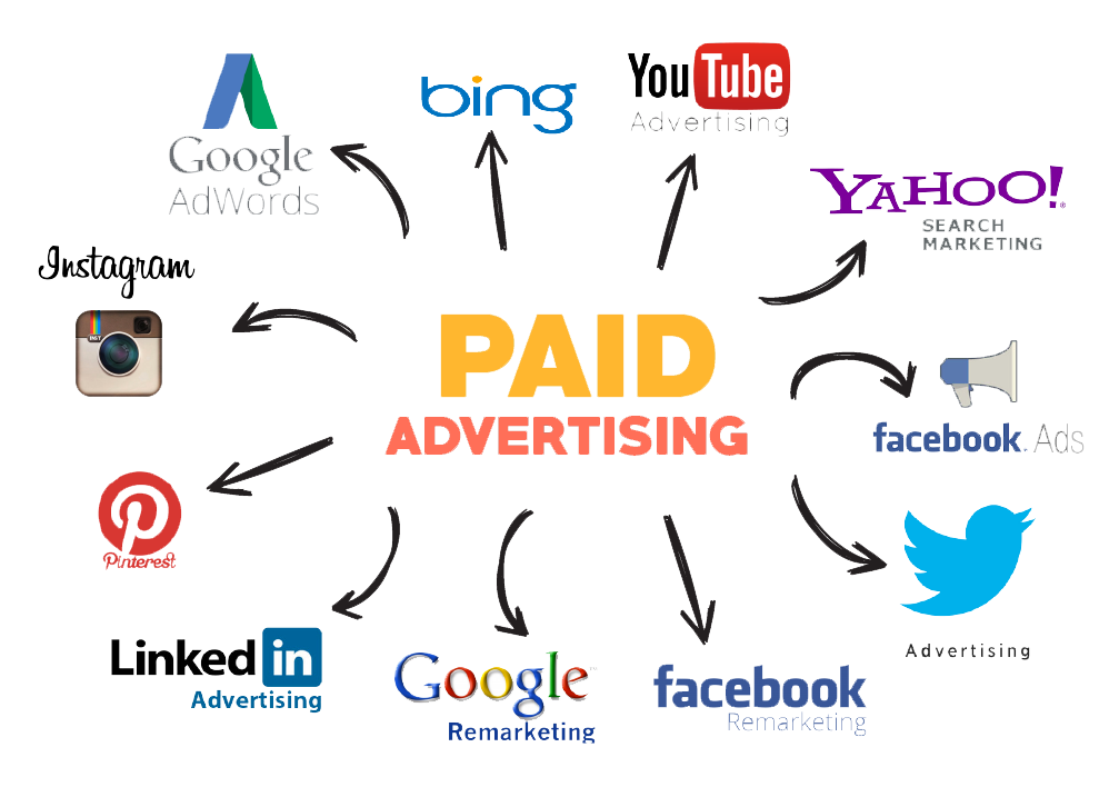 Paid Advertising Service